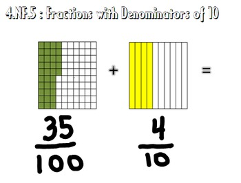 Video Tutorial: Common Core Math 4.NF.5 : Rename & Add Fractions of 10 and 100