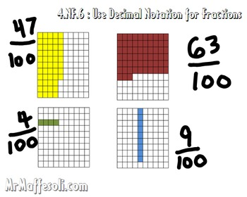Video Tutorial: Common Core Math 4.NF.6 - Fractions Written as Decimals