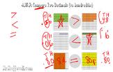 Video Tutorial: Common Core Math 4.NF.7 - Compare Two Decimals