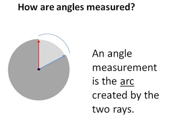 Video Tutorial: Common Core Math 4.MD.5,5a,5b - Understanding Angles