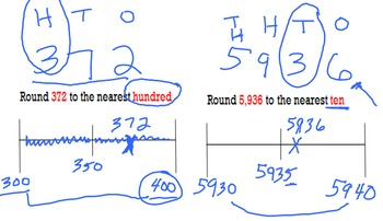 Video Tutorial: Common Core Math Standard 4.NBT.3 (Rounding Whole Numbers)