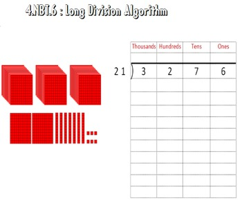 Video Tutorial : Common Core Math Standard 4.NBT.6 (4 Digits div By 2 Digits)