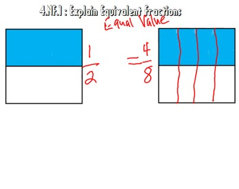 Video Tutorial: Common Core Math Standard 4.NF.1 (Explain Equivalent Fractions)