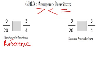 Video Tutorial: Common Core Math Standard 4.NF.2 (Comparing Fractions)