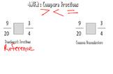 Video Tutorial: Common Core Math Standard 4.NF.2 (Comparin