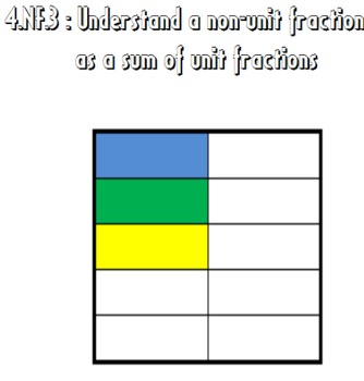 Video Tutorial: Common Core Math Standard 4.NF.3 (Sums of