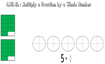 Video Tutorial: Common Core Math Standard 4.NF.4b (Wholes x unit fractions)