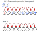 Video Tutorial: Common Core Math Standard 4.OA.5 (Number Patterns)