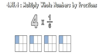 Video Tutorial: Common Core Standard 4.NF.4 (Wholes Multiplied by Fractions)