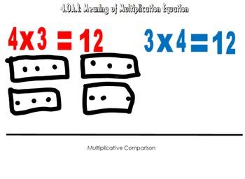Video Tutorial: Common Core Standard 4.OA.1 (Interpret Multiplication)