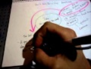 Video Tutorial: How to Write and Brainstorm for a Story CC
