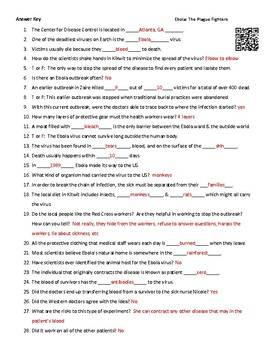 Video Worksheet For Nova Video Ebola The Plague Fighters Tpt