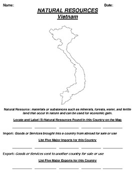 Vietnam Natural Resource Worksheet and Word search