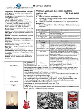 Vietnam War, 1950s, 1960s CSI Study Sheet (Curriculum Support Information)