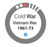 Vietnam War 1961-1973 - Cold War Keynote