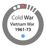 Vietnam War 1961-1973 - Cold War PPt