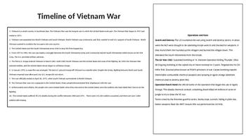 Vietnam War Cheat Sheet