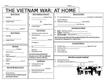 Vietnam War: Domestic Issues