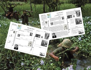 "Vietnam War Graphic Organizer with questions  11 x 17"""