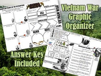 Vietnam War Graphic Organzier