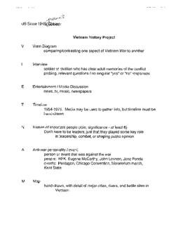 Vietnam War-History Project!