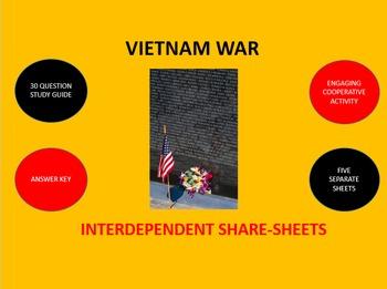 Vietnam War: Interdependent Share-Sheets Activity