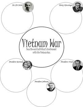 Vietnam War Major Players Graphic Organizer