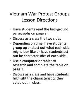 Vietnam War - Protest Research