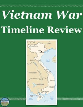 Vietnam War Review Timeline