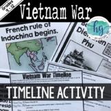 Vietnam War Timeline Activity