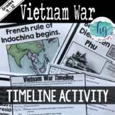 Vietnam War Timeline Activity