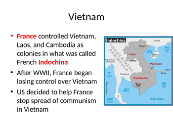 Vietnam War US History