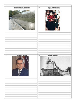 Vietnam War: Who's Who and What's What Assignment