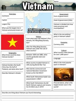 Vietnam Worksheet