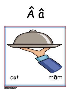 Vietnamese Alphabet Line - 29 Letters