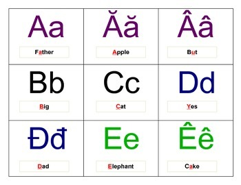 Vietnamese Alphabet - Quốc Ngữ