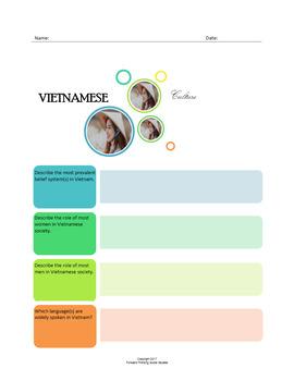 Vietnamese Culture:  A Fillable Fact-Finding Sheet