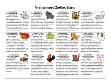 Vietnamese New Year Zodiac Signs by 2nd Grade Exploration | TpT