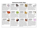 Vietnamese New Year Zodiac Signs