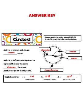 Viewer Handout for Brainpop about Circles