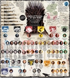Viewer's guide to Game of Thrones' epic finale