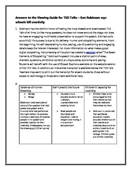 Like My Evaluation Tool I Created This Worksheet In Canva For Post Ve Embedded The Png And Versions Of Doent