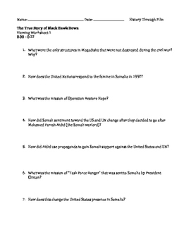 """Viewing Questions for """"The True Story of Black Hawk Down"""""""