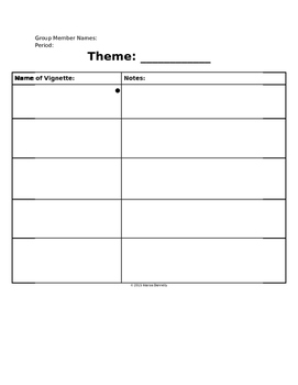 Vignette Themes - Notes for House on Mango Street