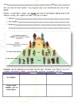 Viking Kings and Rulers - Social Hierarchy