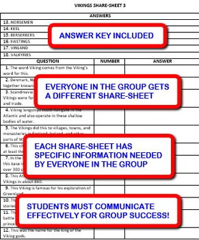 Vikings: Interdependent Share-Sheets Activity