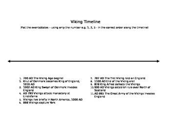 Vikings Timeline