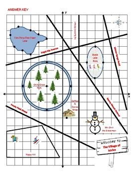 Village Map Algebra Graphing Project