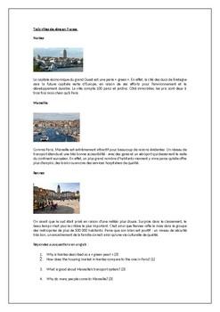 Villes de reve / Ma ville / Ma region / Mon quartier / Dream towns / My town