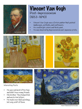 Vincent Van Gogh Artist Poster